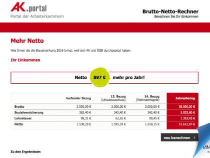 Зароботные платы в Австрии